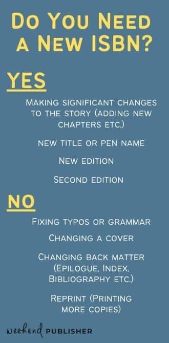 Do I need a new ISBN chart
